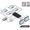 Picture of 4×2 Matrix for HDMI 4Kx2K